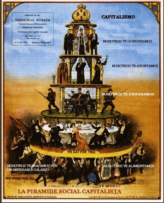 piramide-social-siglo-xix