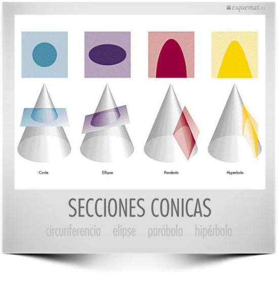 secciones-conicas-fotomat-2013-08-07